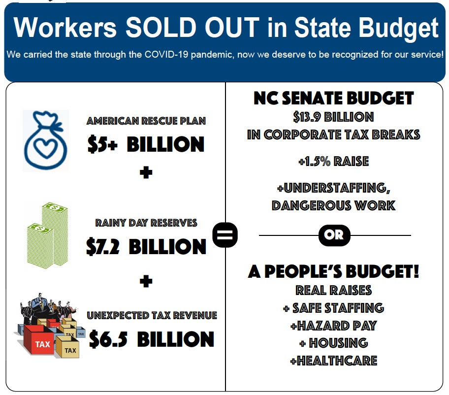 TAKE ACTION: Senate Budget  SOLD OUT State Workers. Call Your Rep Today!
